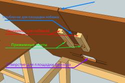 Схема столешницы для лобзика