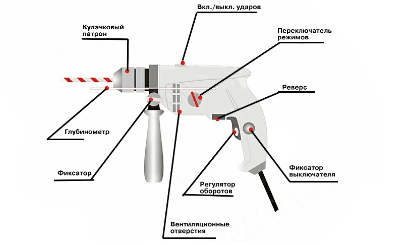 Схема устройства электрической
