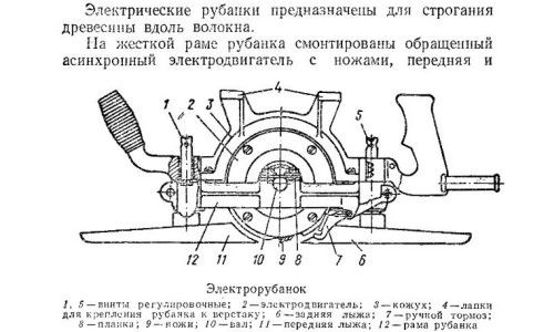 Схема устройства электрорубанка