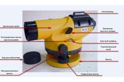 Схема устройства оптического нивелира