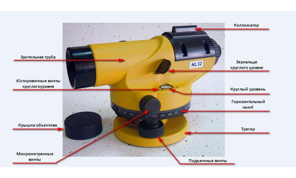 Схема устройства оптического