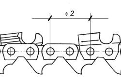 Шаг режущего элемента цепи бензопилы