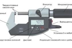Устройство мкрометра с цифровой индикацией