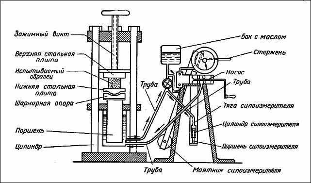 Схема сборки гидравлического