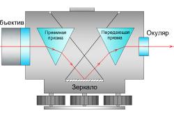 Оптическая схема нивелира с компенсатором