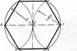 Первый способ вычерчивания шестиугольника циркулем