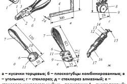 Перечень инструментов для резки стекла