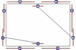 Схема расчета количества потолочного плинтуса
