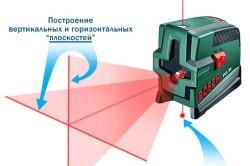 Основные функции бытового лазерного нивелира