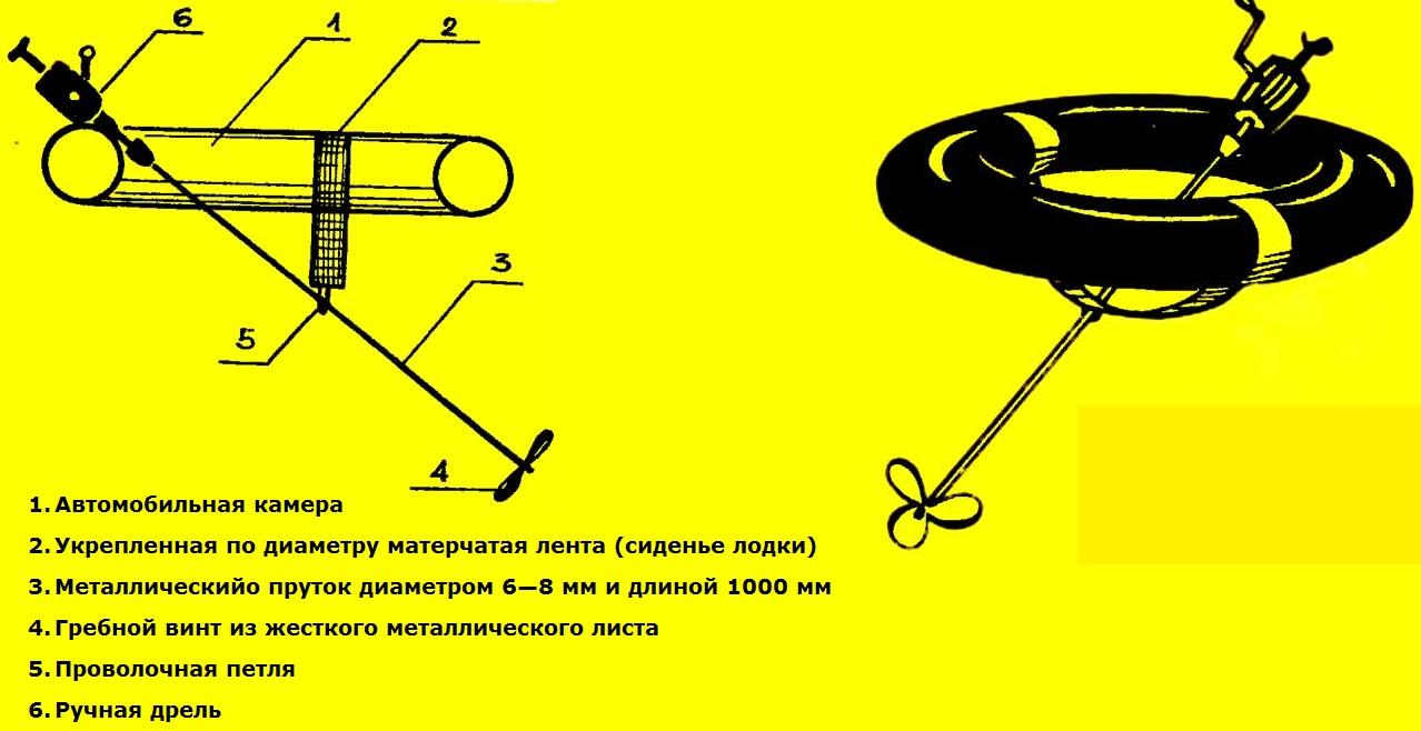устройство лодочные электромоторы
