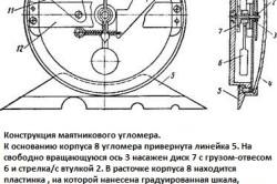 Конструкция маятникового угломера
