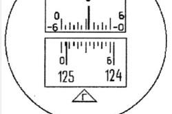 Поле зрения отсчетного микроскопа