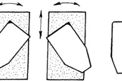 Исправление режущей кромки