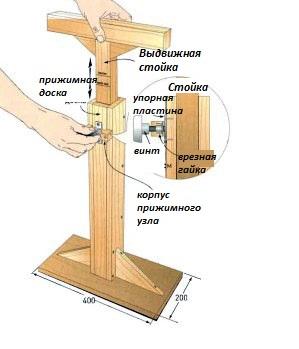 Стойка для сверления своими руками EpifanAdmin.ru