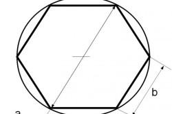Третий способ вычерчивания шестиугольника циркулем
