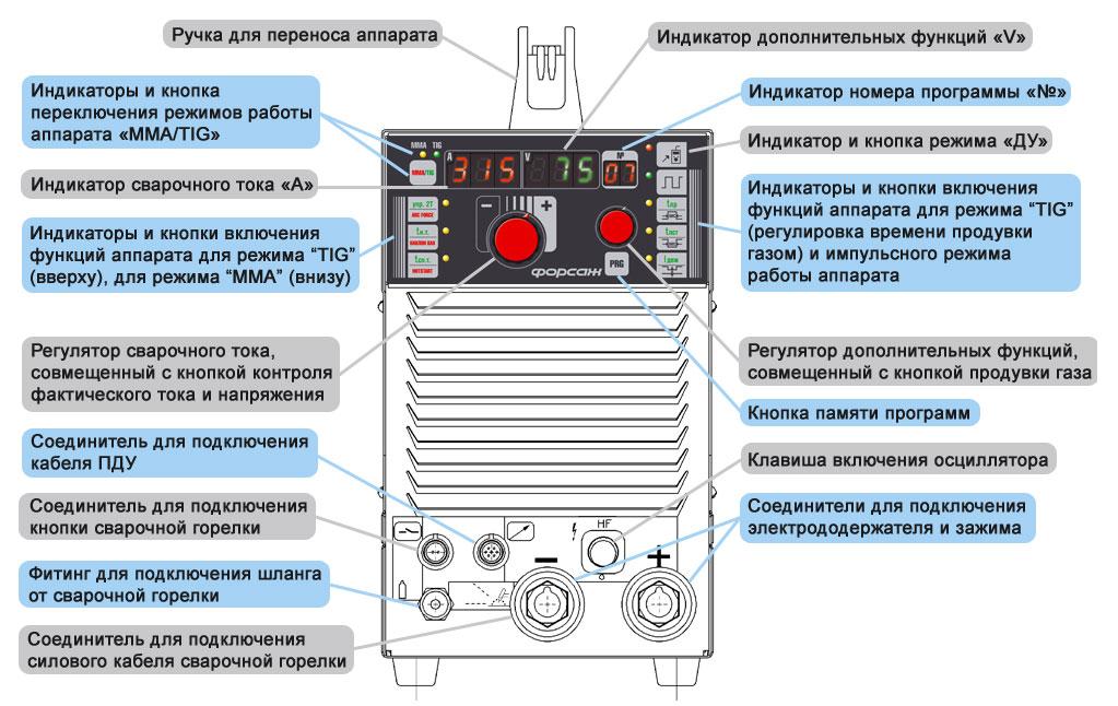 Особенности устройства