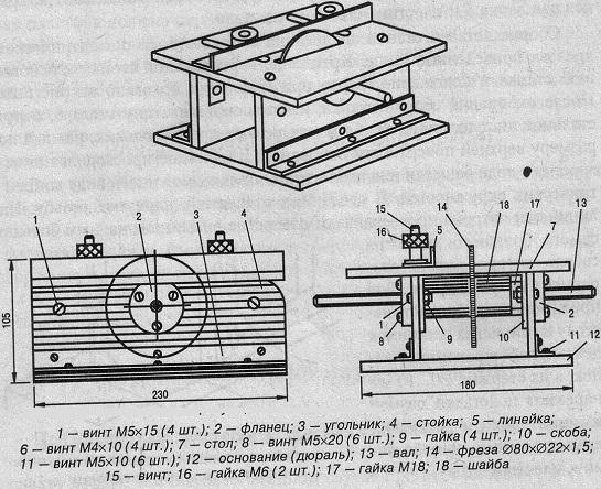 Схема сборки циркулярной пилы