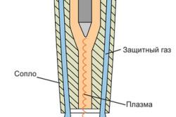 Схема превращения газа в плазму