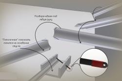 Схема подрезки планки внутреннего угла потолочного плинтуса