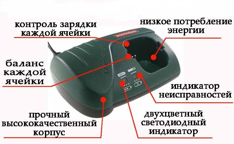 Магниты для генератора своими руками