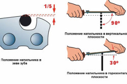 Схема ручной заточки цепи электропилы