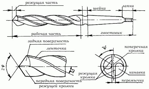 Электродвигатель самодельного станка для заточки