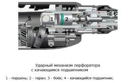 Принцип работы ударного механизма перфоратора