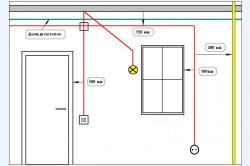 Схема штробления бетонной стены под электропроводку