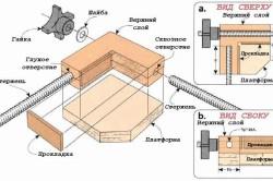 Схема сборки тисков из струбцины