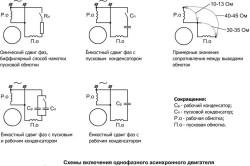 Схемы включения однофазного асинхронного двигателя бетономешалки