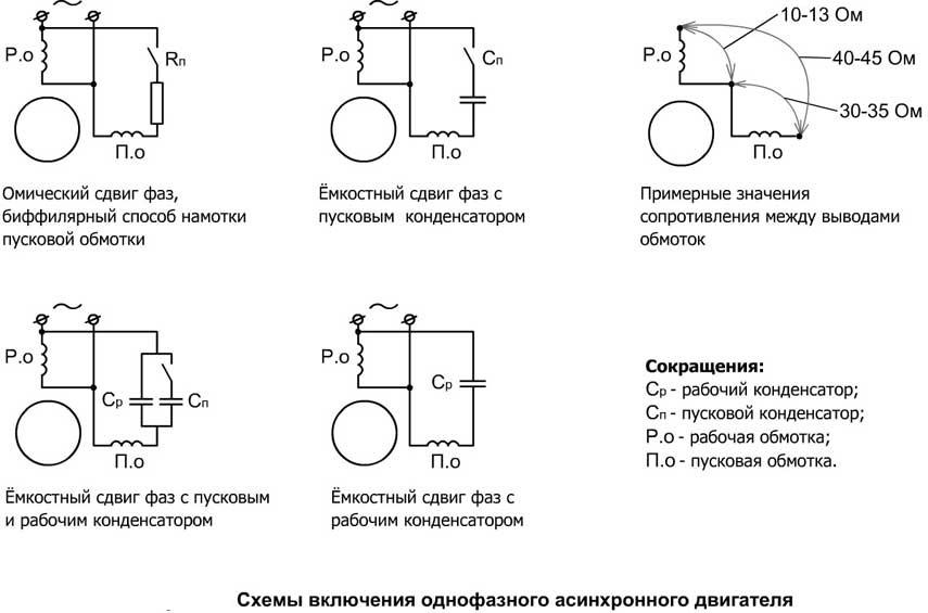 Схемы включения однофазного