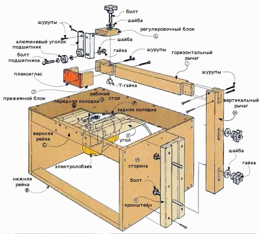 Станок из электролобзика своими руками чертежи