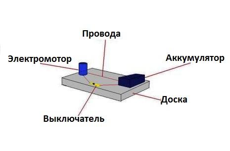 Схема шлифовальной машинки с