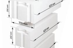 Параметры стандартных блоков из газобетона