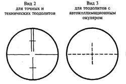 Сетки нитей зрительных труб теодолитов