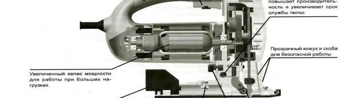 Электролобзик: основные