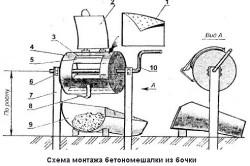 Схема монтажа бетономешалки из бочки