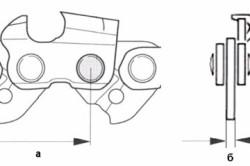 Шаг цепи (а/2) и толщина хвостовика (б)