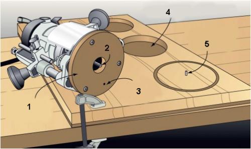 Как правильно работать ручным фрезером по дереву