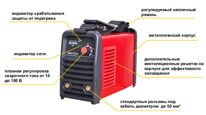 Тестирование сварочных инверторных аппаратов ресанта сварочный аппарат в самаре