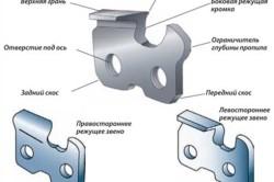 Конструкция цепи пилы