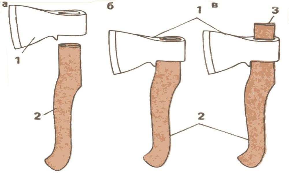 Как сделать клин для топора