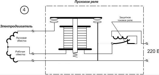Схема обмоток однофазного двигателя с пусковой обмоткой фото 193