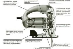 Устройство электрического лобзика