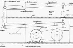 Схема лобзика-станка
