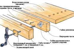 Схема сборки передней части стола