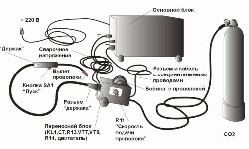 Подключение держака сварочного аппарата стабилизатор напряжения 220в для дома apc