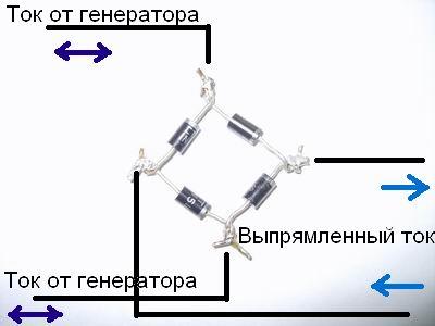 Принцип работы диодного моста