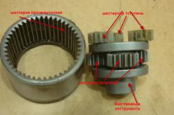 redutor-planetarnogo-mehanizma-250x166.jpg