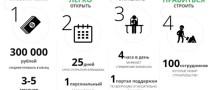 5 строительных франшиз 2016 года